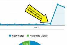 viral-content-buzz-started